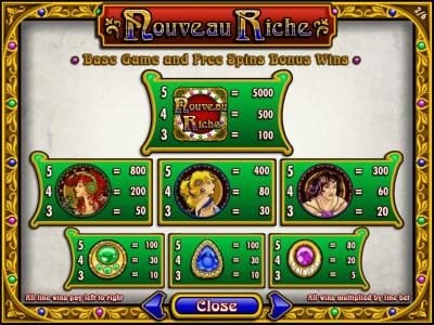 Reel Vegas featuring the Video Slots Nouveau Riche with a maximum payout of $250,000