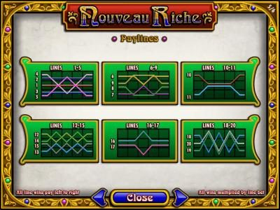 Moon Games featuring the Video Slots Nouveau Riche with a maximum payout of $250,000
