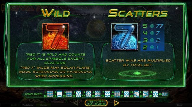 Wild and Scatter Symbols Paytable and Rules