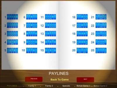 payline diagrams