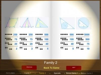 family 2 - slot game symbols paytable