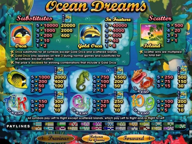 Slot game symbols paytable featuring ocean inspired icons.