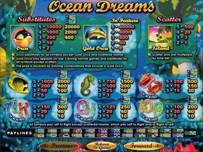 Play slots at Mighty Slots: Mighty Slots featuring the Video Slots Ocean Dreams with a maximum payout of $250,000