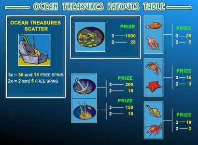 Play slots at Celtic: Celtic featuring the Video Slots Ocean Treasures with a maximum payout of $5,000