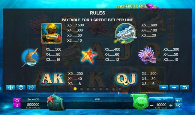 Ocean's Secret :: Paytable