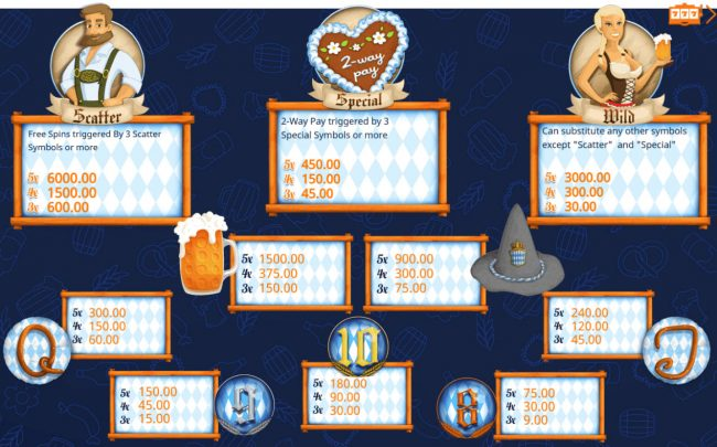 Boo Casino featuring the Video Slots Octoberfest with a maximum payout of $60,000