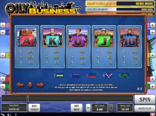 Joker Casino featuring the Video Slots Oily Business with a maximum payout of Jackpot