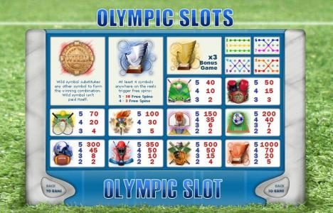 Lota Play featuring the Video Slots Olympic Slots with a maximum payout of $10,000