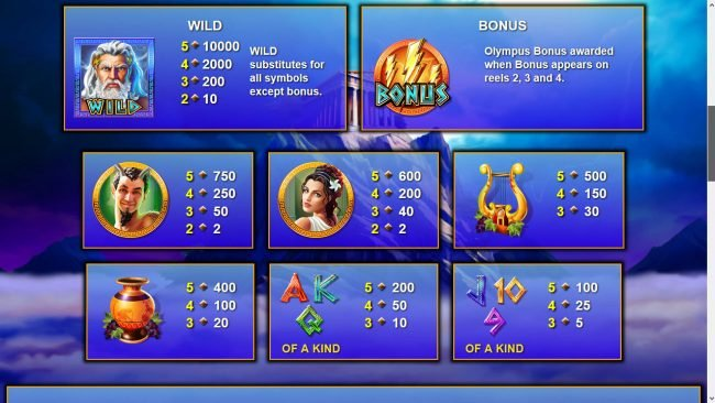 Split Aces featuring the Video Slots Olympus Thunder with a maximum payout of $250,000