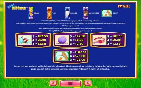 Mid value slot game symbols paytable