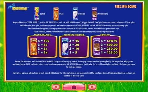 Free SPins Bonus Pay Table