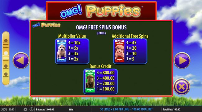 OMG! Puppies :: Low Value Symbols