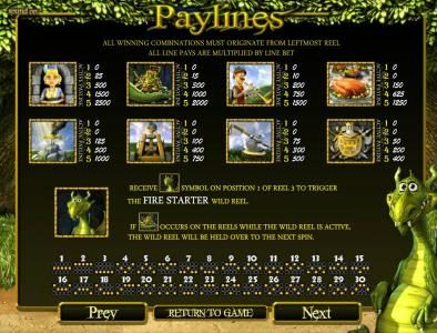 Winner Million featuring the Video Slots Once Upon A Time with a maximum payout of $12,500
