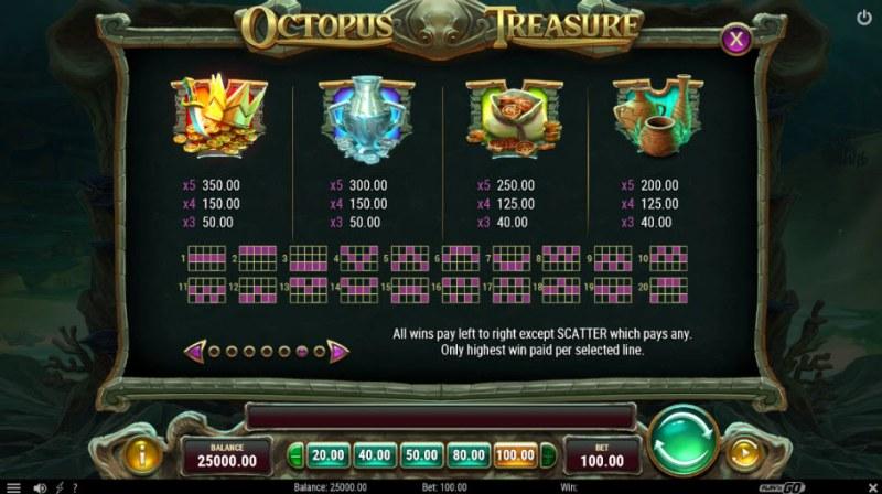 Octopus Treasure :: Paytable - High Value Symbols