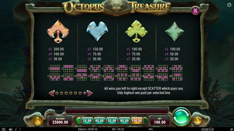 Octopus Treasure :: Paytable - Low Value Symbols