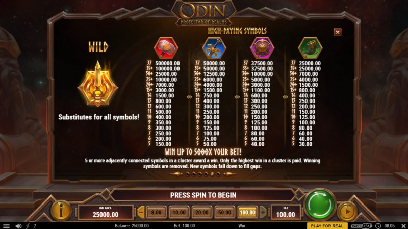 Odin Protector of Realms :: Paytable - High Value Symbols