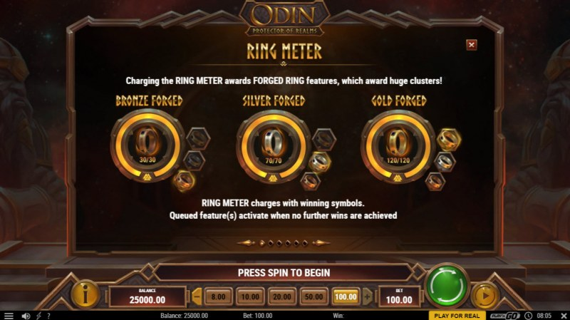 Odin Protector of Realms :: Ring Meter