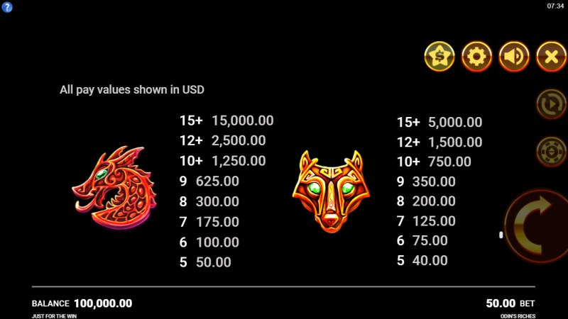 Odin's Riches :: Paytable - High Value Symbols