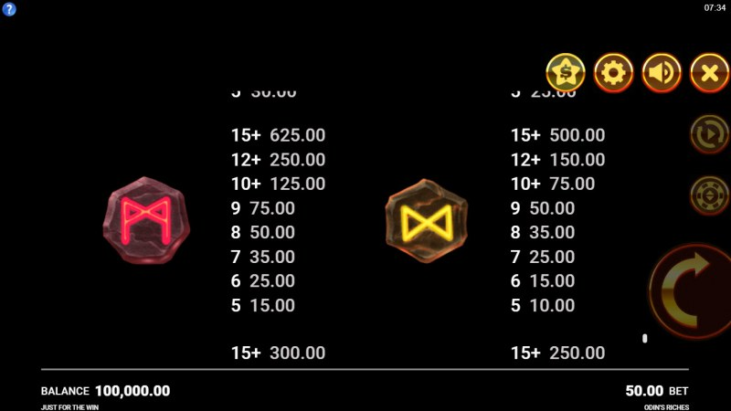 Odin's Riches :: Paytable - Low Value Symbols