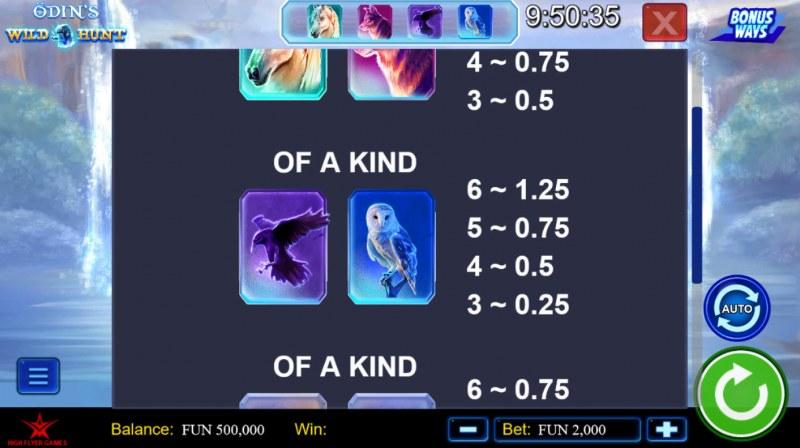 Odin's Wild Hunt Bonus Ways :: Paytable - Medium Value Symbols