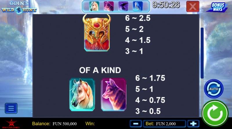 Odin's Wild Hunt Bonus Ways :: Paytable - High Value Symbols