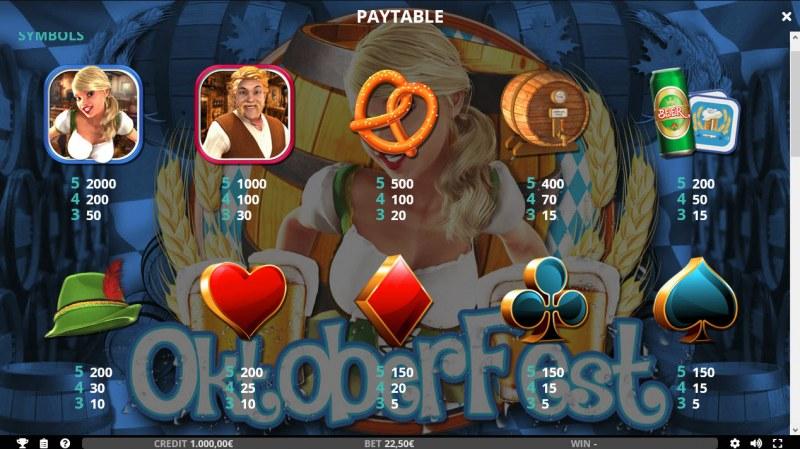 Oktoberfest :: Paytable