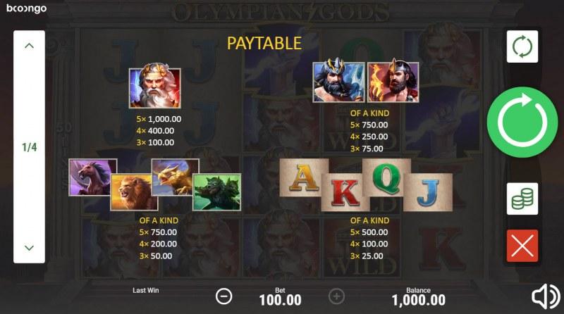 Olympian Gods :: Paytable