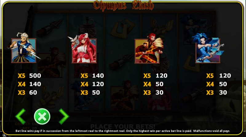Olympus Clash :: Paytable - High Value Symbols