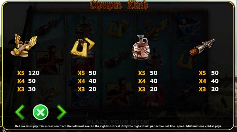 Olympus Clash :: Paytable - Low Value Symbols