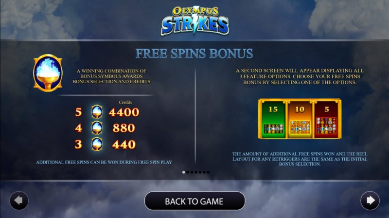 Olympus Strikes :: Free Spins Rules