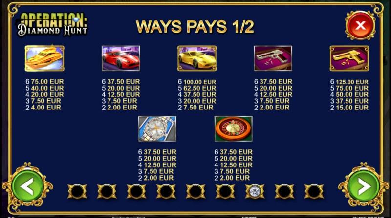 Operation Diamond Hunt :: Paytable - High Value Symbols