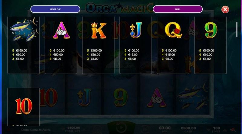 Orca Magic :: Paytable - Low Value Symbols