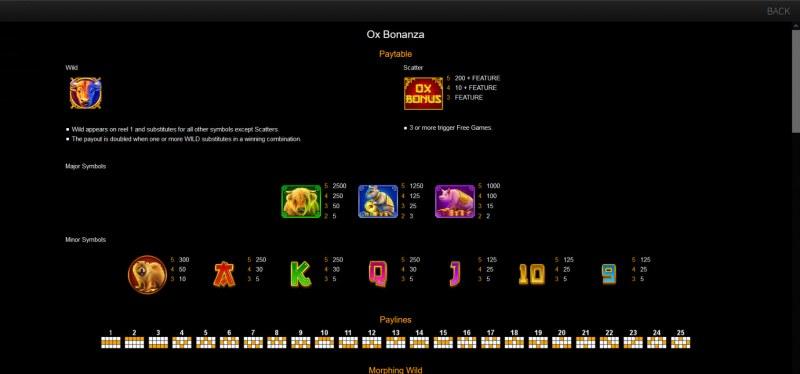 Ox Bonanza :: Paytable
