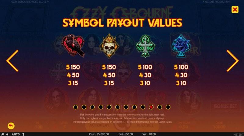 Ozzy Osbourne :: Paytable - Low Value Symbols