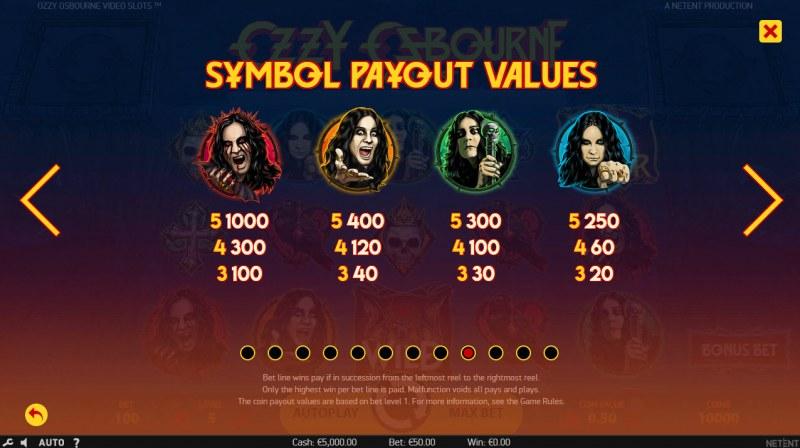 Ozzy Osbourne :: Paytable - High Value Symbols