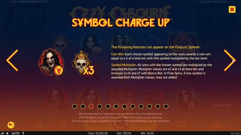 Ozzy Osbourne :: Symbol Charge Up