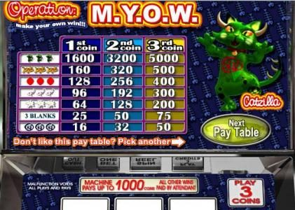 Red Dog featuring the Video Slots Operation M.Y.O.W. with a maximum payout of $75,000