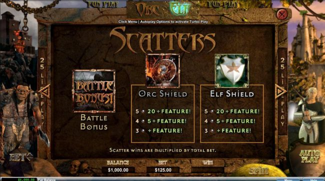 Orc vs Elf :: Scatters Pay Table