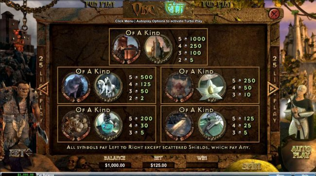 Orc vs Elf :: Slot game symbols paytable.