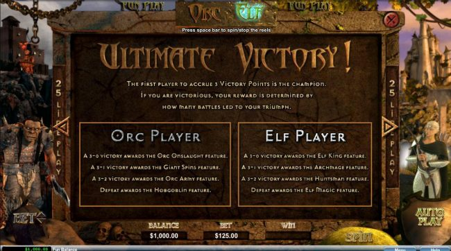 iNET Bet featuring the Video Slots Orc vs Elf with a maximum payout of $250,000
