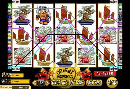 Play slots at Miami Club: Miami Club featuring the Video Slots Orient Express with a maximum payout of $25,000