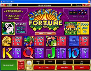 Play slots at Casino Kingdom: Casino Kingdom featuring the Video Slots Oriental Fortune with a maximum payout of $25,000