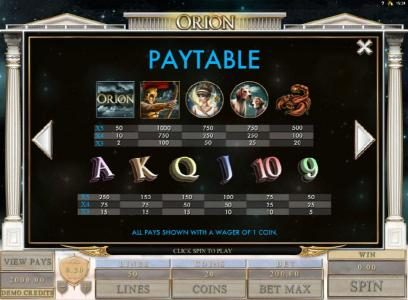 Slots Cafe featuring the Video Slots Orion with a maximum payout of $4,000