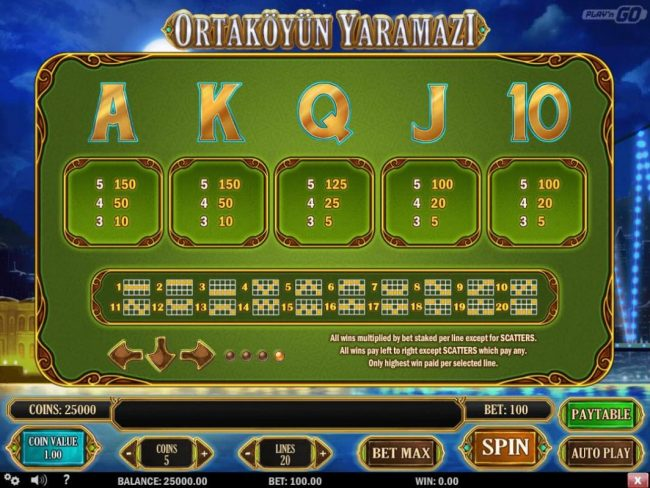 Queen Vegas featuring the Video Slots Ortakoyun Yaramazi with a maximum payout of $60,000
