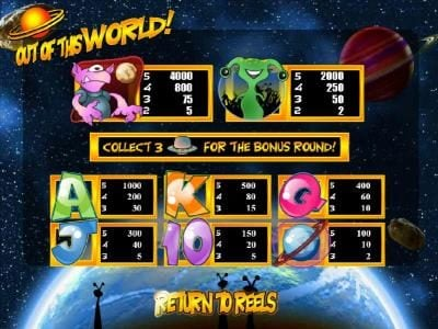 Out of this World :: slot game symbols paytable