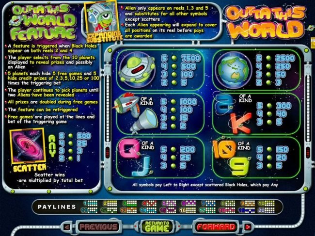 Play slots at Vegas Casino Online: Vegas Casino Online featuring the Video Slots Outta This World with a maximum payout of $250,000