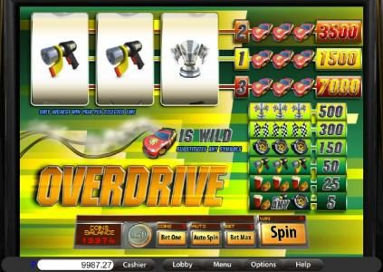 Big Dollar featuring the Video Slots Overdrive with a maximum payout of $7,000