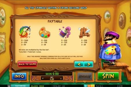 Play slots at Slottyway: Slottyway featuring the Video Slots Pablo Picasslot with a maximum payout of $1,000