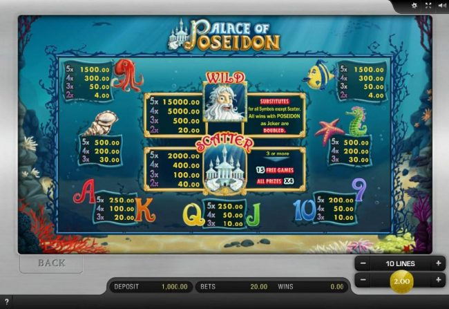 Play slots at 888 Casino: 888 Casino featuring the Video Slots Palace of Poseidon with a maximum payout of $30,000