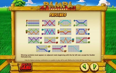 Amsterdam Casino featuring the Video Slots Pampa Treasures with a maximum payout of $50,000